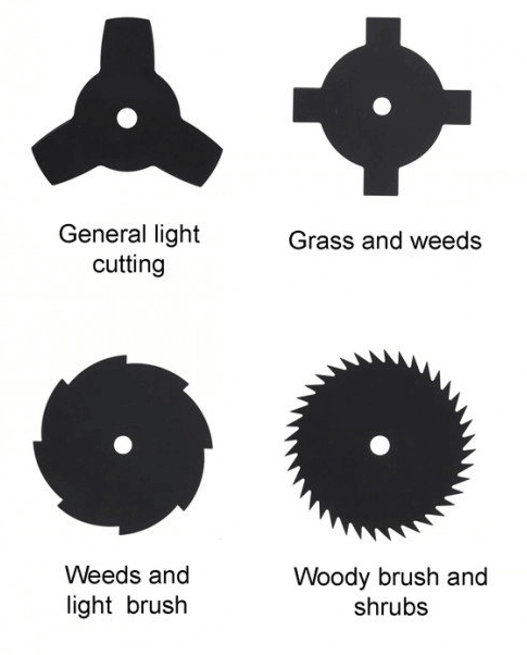 brush-cutter-blades-types